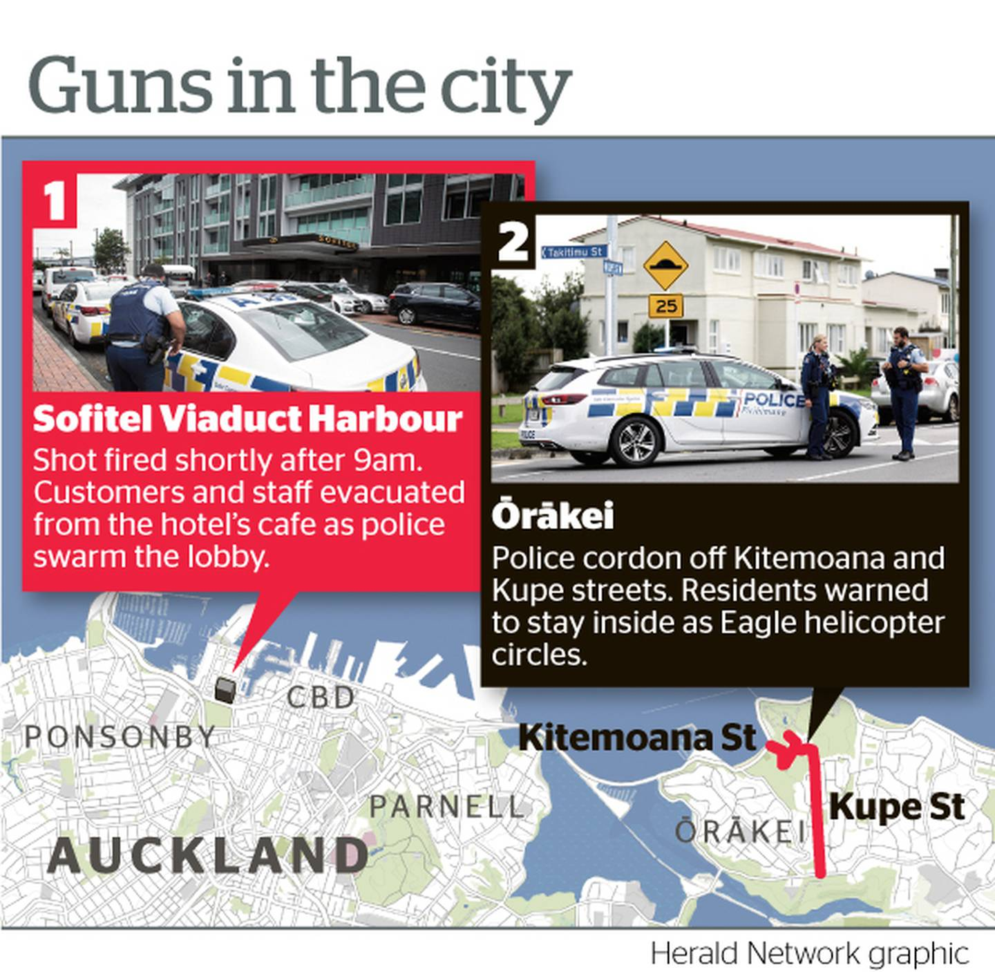 Guns in the city